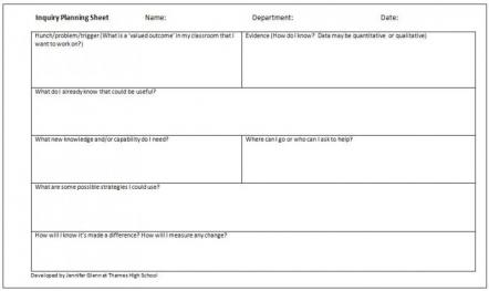 Teaching as inquiry templates / Teaching as inquiry – practical ...