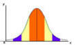 Mean, median, and standard deviation